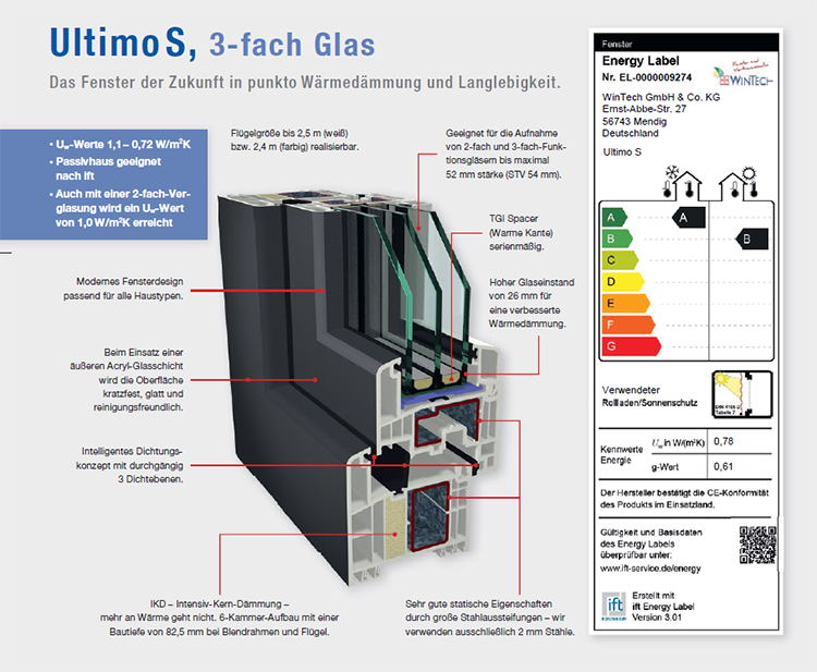 Ultimo S, 3-fach Glas Passivhaus geeignet Image